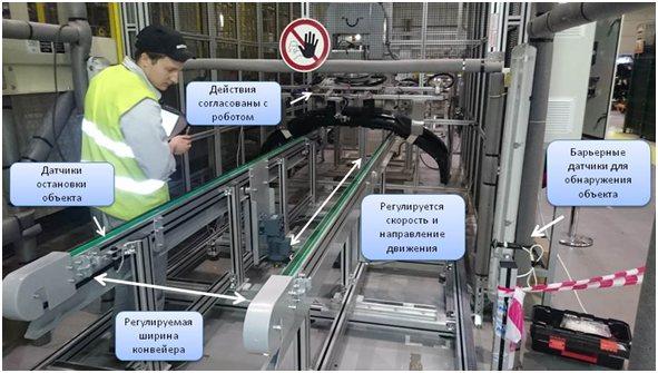 Конвейер ниссан купить фольксваген транспортер в ростове на дону
