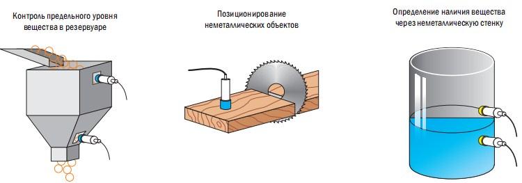 Использование в них инфракрасного излучения минимизирует влияние на  срабатывание выключателей засветки от посторонних и фоновых источников  света. 7493206e4da