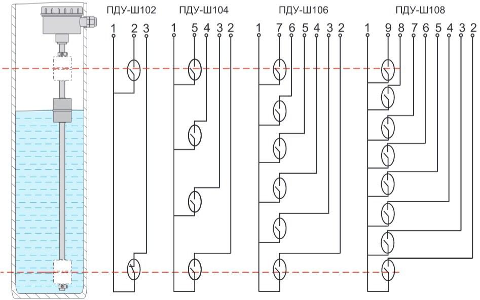 Поплавковые выключатели в схемах управления 183